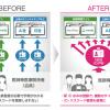 【考察】日本アルトマークとメドピアが目指す医療業界のオープンID「medパス」について考える(Part2)