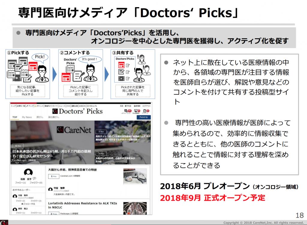 ケアネット Doctors Picks