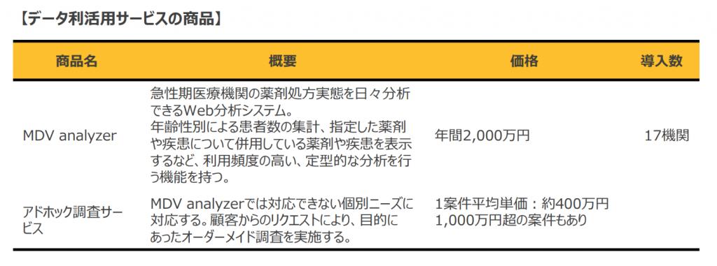 MDVリンクスレポート②
