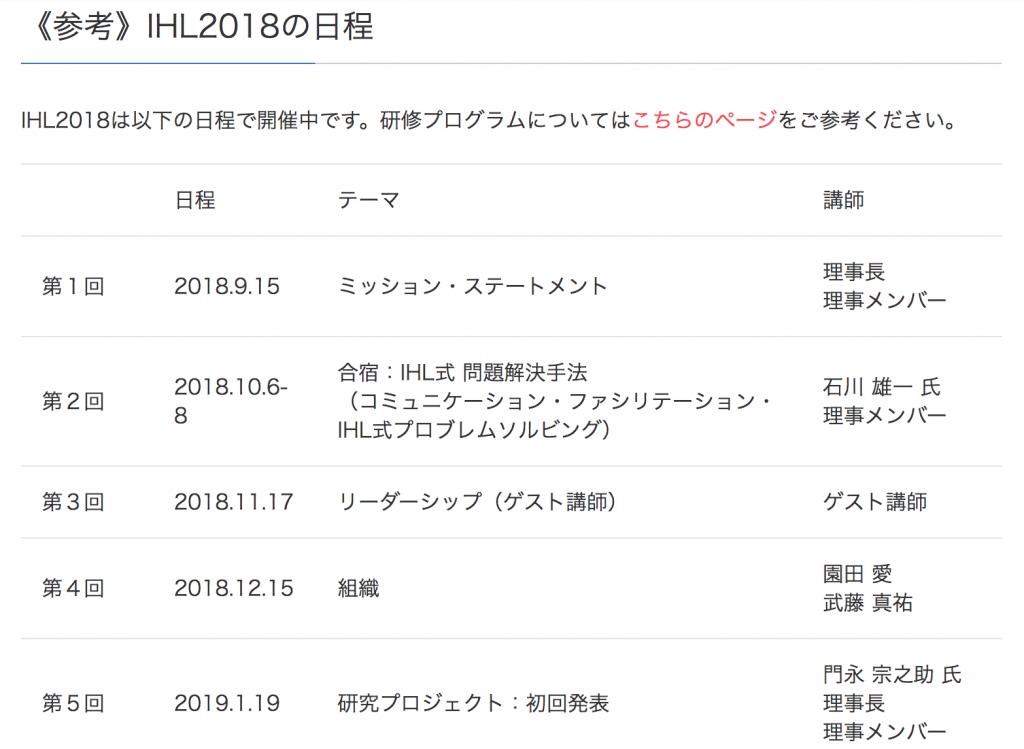 IHL2018